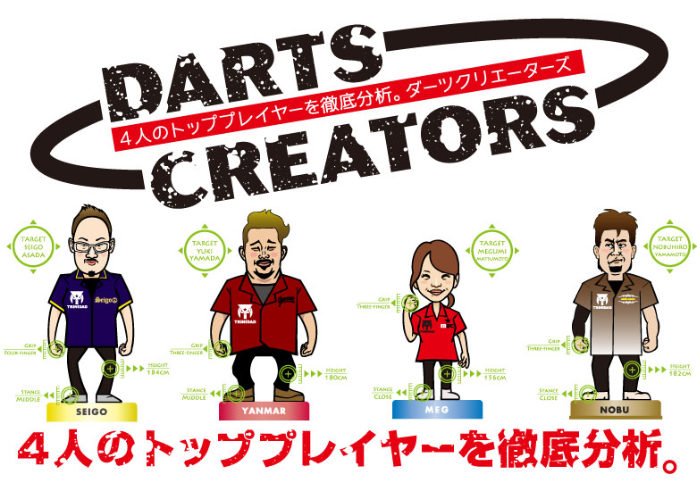 Darts Creators DVD 4人のトッププレイヤーを徹底分析。